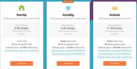 SiteGround - mejor alomamiento wordpress